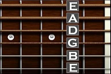 hợp âm đệm hát guitar