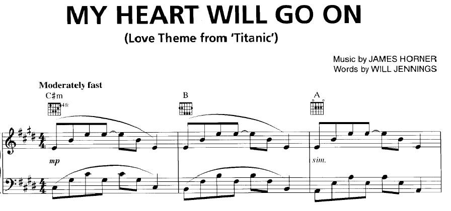 Titanic sheet