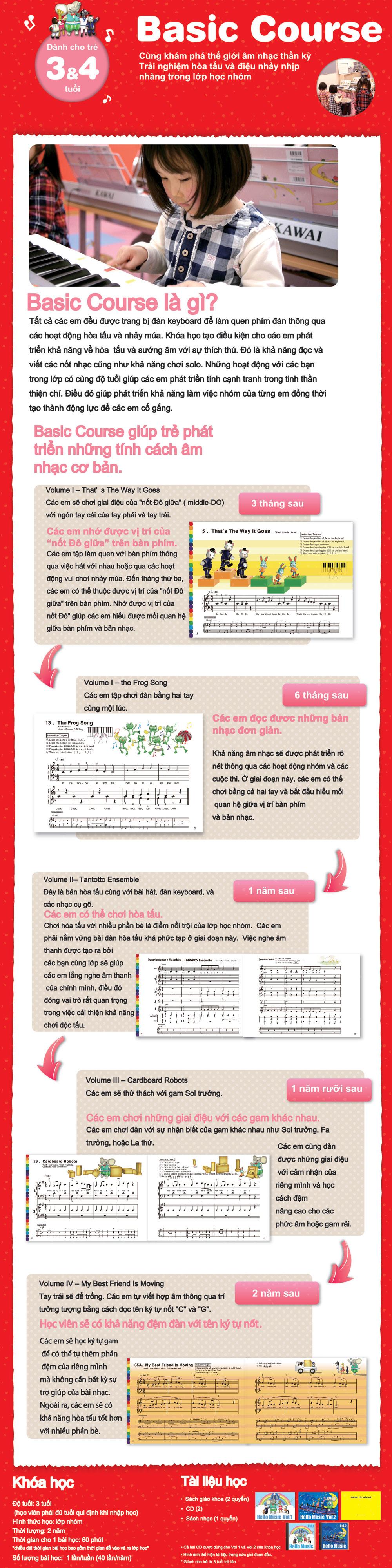 khóa học đàn piano cho trẻ